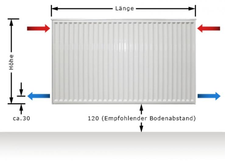 Flachheizk/örper Buderus Logatrend Typ 11 500 BH x vers. BL: 400 C-profiliert mit Wandbefestigungsset FEX