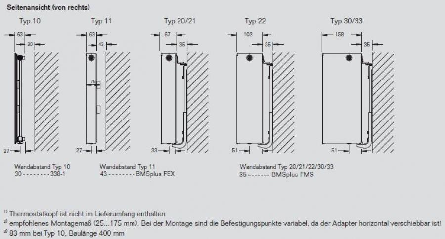 BL: 400 mm L/ängen Buderus Logatrend Ventil-Flachheizk/örper VC-Plan Typ 21 BH 500 vers Halter