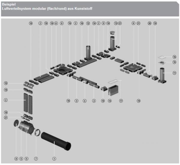 viessmann vitovent 300 w bis 170 m zentrale wohnrauml ftung w rmer ckgewinnung heat store. Black Bedroom Furniture Sets. Home Design Ideas