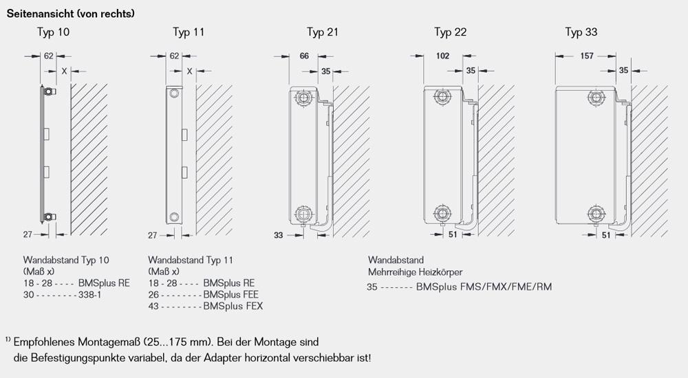 Buderus Logatrend Kompakt-Flachheizk/örper C-Profil Typ 11 BH 900 vers L/ängen BL: 600 mm Halter