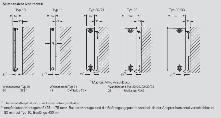 Halter Buderus Logatrend Ventil-Flachheizkörper VCM-Profil BH 600 vers Längen
