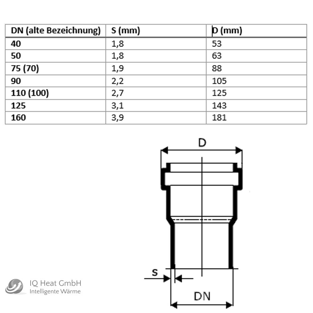 L/änge: 500 mm Geberit Silent PP schallged/ämmtes Abflussrohr DN 50
