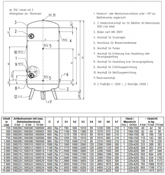 Heider Druckkessel 300 l 6 bar Druckbehälter Druckwasserbehälter ...